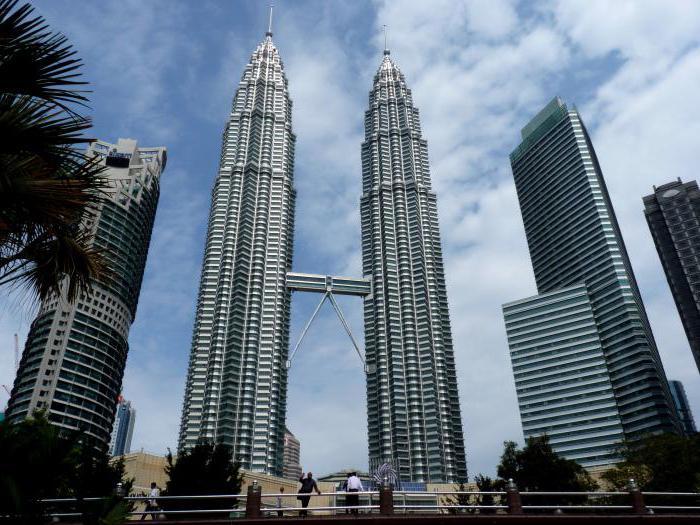 Najbolje mjesto za izlaske u Maleziji