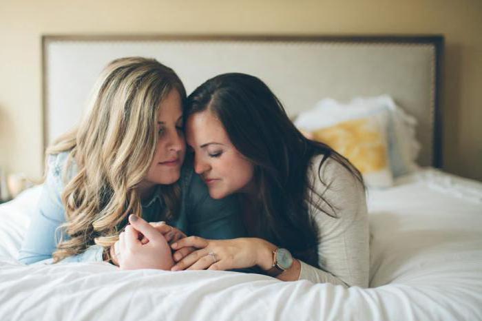 lezbijke seksaju jedna drugu