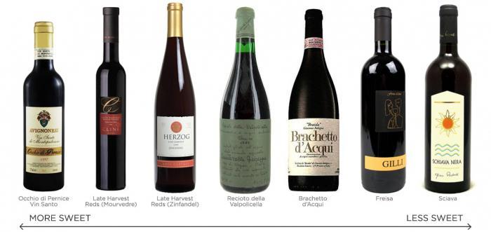 الشمبانيا الفرنسية أنواع وأسماء